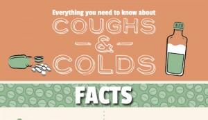 Cough Suppressant for Diabetics