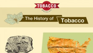 Dangers of Chewing Tobacco