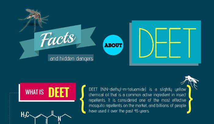 Dangers Of Deet