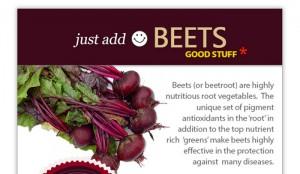 Does Beet Juice Lower Blood Pressure