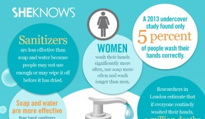 Does Hand Sanitizer Kill Good Bacteria