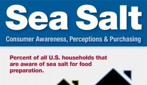Epsom Salt vs Sea Salt