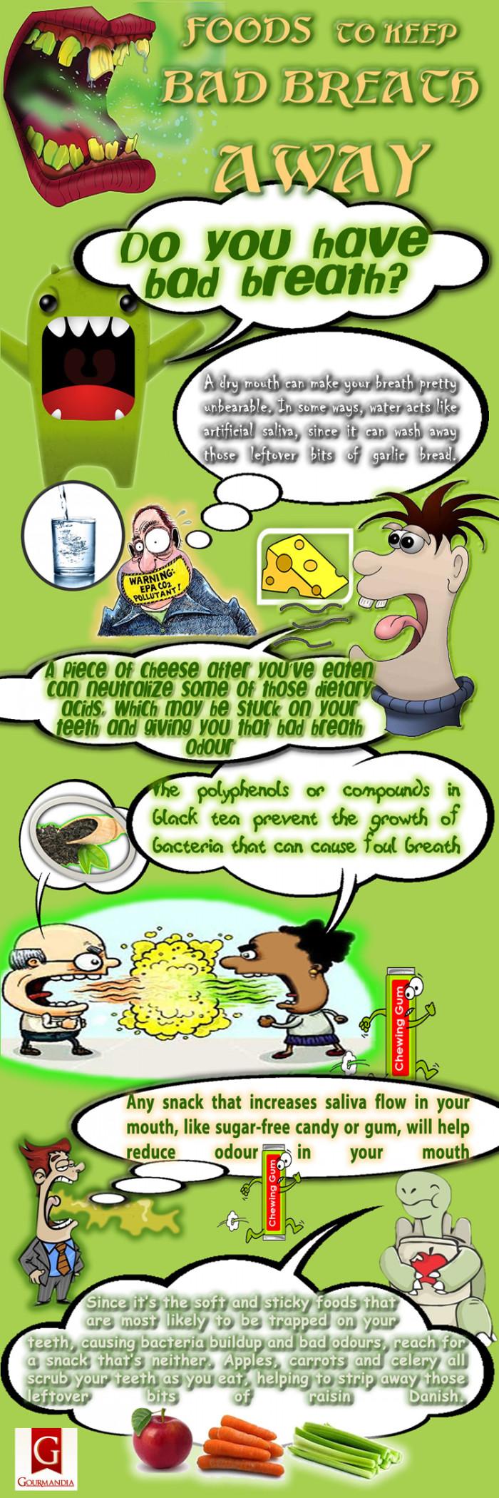 Food To Keep Bad Breath Away