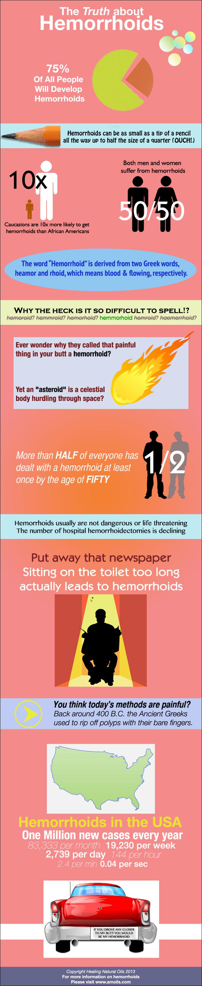 Hemmorrhoid Facts