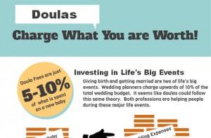 How Much Do Doulas Make?