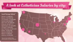 How Much Do Estheticians Make?