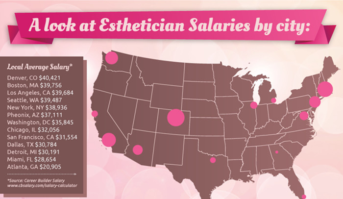 how much do estheticians make