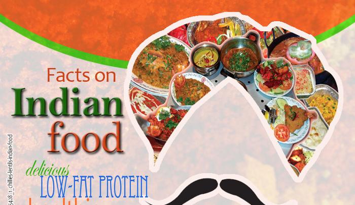 Mahanandi Food Blog List