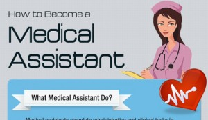 Medical Office Assistant Salary Per Hour