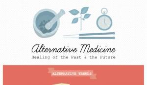 Starting Salary Of Acupuncturist