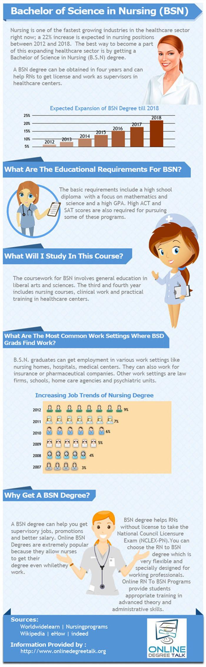 how to pass fundamentals of nursing all nurses