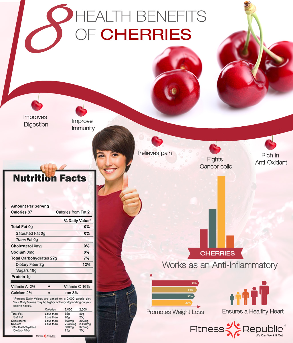 What Are The Health Benefits Of Cherries Hrf