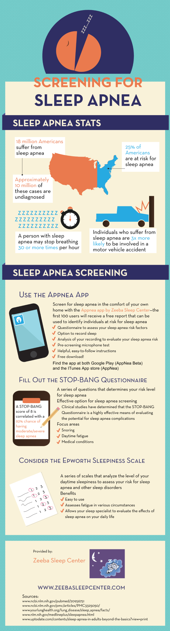 Statistics for Sleep Apnea