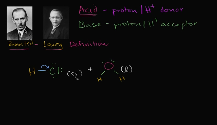 bronsted-lowry-theory-of-acids-and-bases