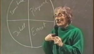 Elisabeth Kubler Ross Theory Explained