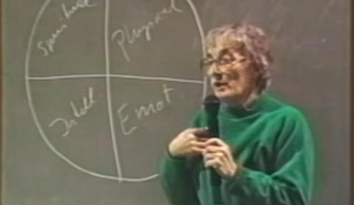 elisabeth-kubler-ross-theory-explained