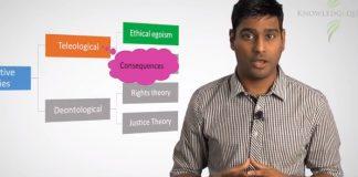 Ethical Egoism Theory Explained