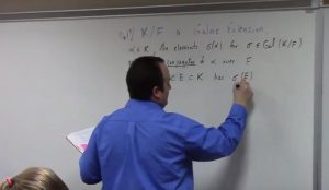 Fundamental Theorem of Galois Theory Explained